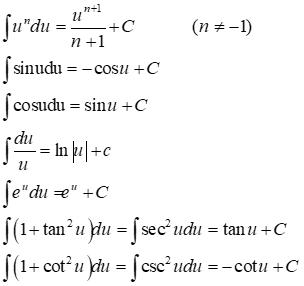 انتگرالهای کاربردی برای فیزیک 2