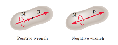 نمایش رنچ مثبت (تصویر چپ) و منفی (تصویر راست)