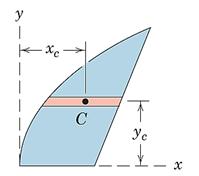 شکل 31- استفاده از مختصات مرکز هندسی المان دیفرانسیلی برای بیان گشتاور المان