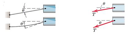 کابل، طناب یا زنجیر بدون وزن(شکل بالا) و وزندار (شکل پایین)