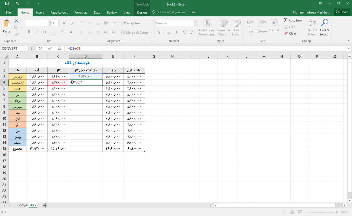 نوشتن فرمول هزینههای تجمعی در اکسل