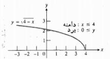 آموزش ریاضی یک