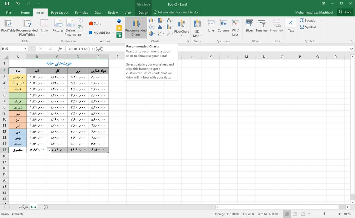 انتخاب جدول هزینهها و رسم نمودار